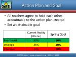 action plan and goal3