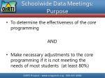 schoolwide data meetings purpose