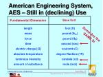 american engineering system aes still in declining use