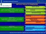 gef sccf results framework