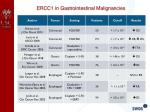 ercc1 in gastrointestinal malignancies