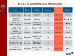 ercc1 in gastrointestinal malignancies2