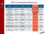 ercc1 in gastrointestinal malignancies3