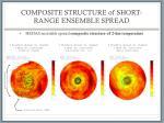 composite structure of short range ensemble spread