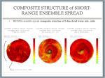composite structure of short range ensemble spread2
