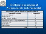 problemas que aquejan el aseguramiento gubernamental1