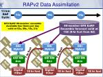 rapv2 data assimilation