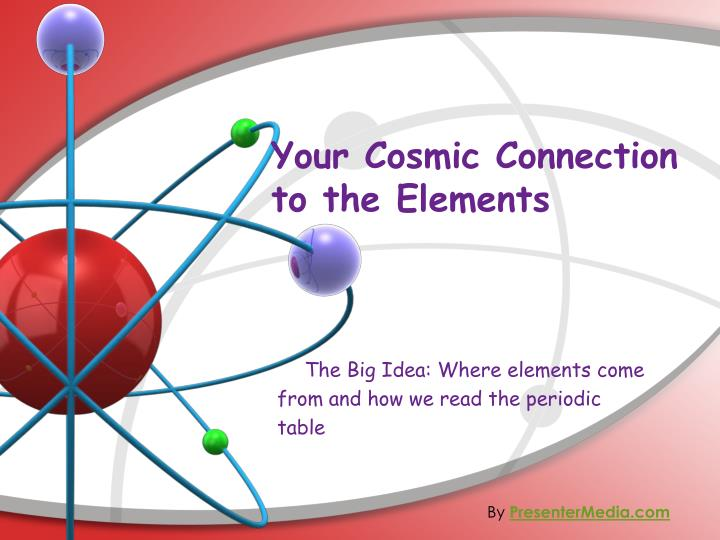 your cosmic connection to the elements n.
