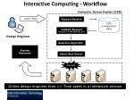interactive computing workflow