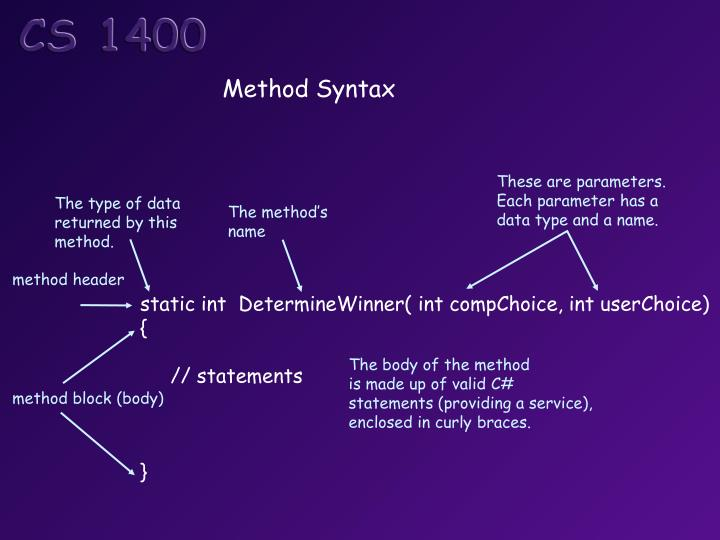 Method Syntax