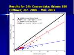 results for 24h coarse data grimm 180 ottawa jan 2006 mar 2007