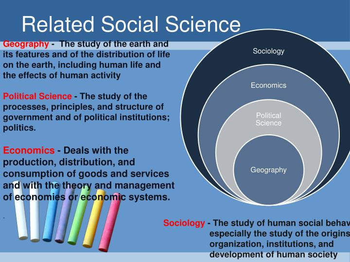 Related Social Science