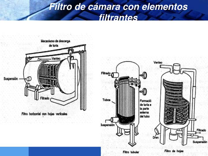 Filtro de cámara con elementos filtrantes