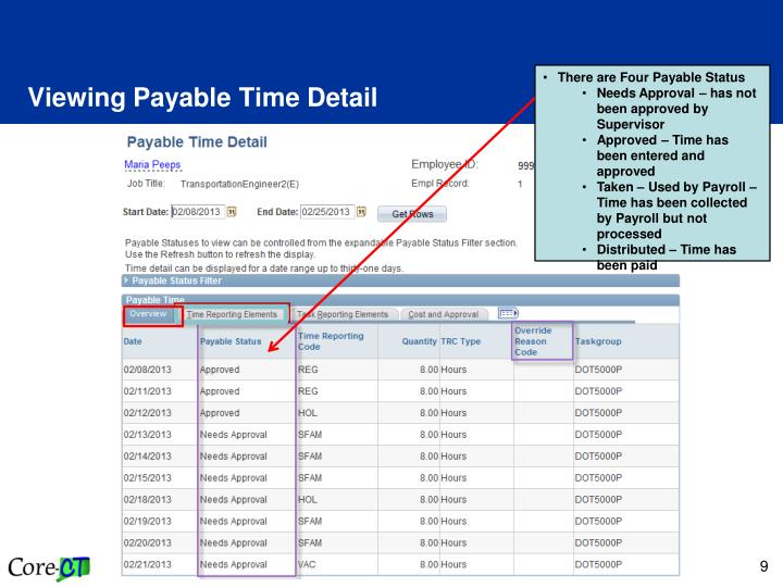 There are Four Payable Status