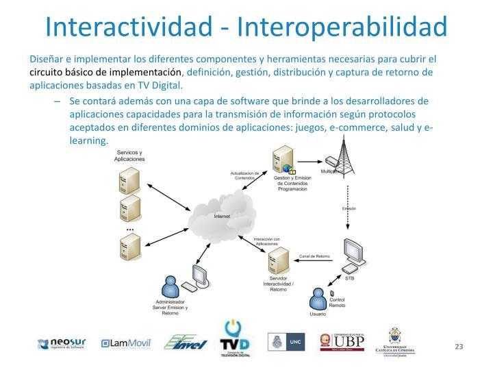 Interactividad - Interoperabilidad