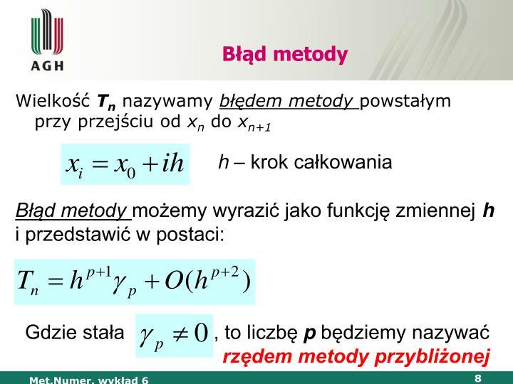 Błąd metody