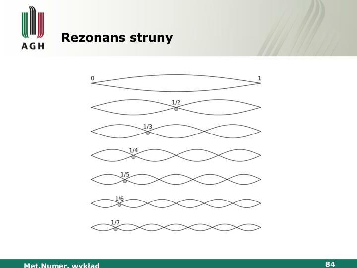 Rezonans struny