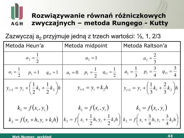 Rozwiązywanie równań różniczkowych zwyczajnych – metoda Rungego - Kutty