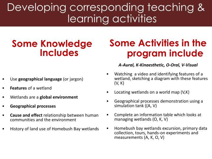 Developing corresponding teaching & learning activities