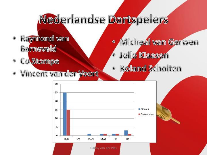 Nederlandse