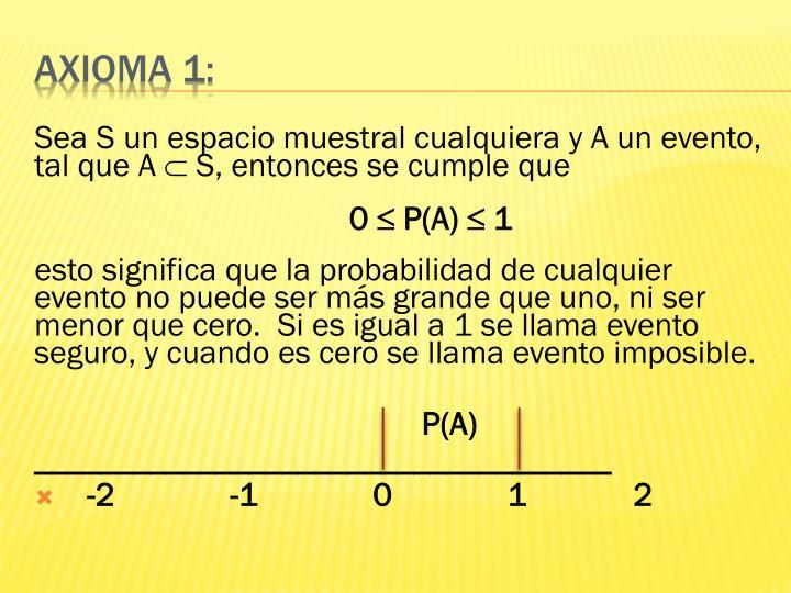 Axioma 1