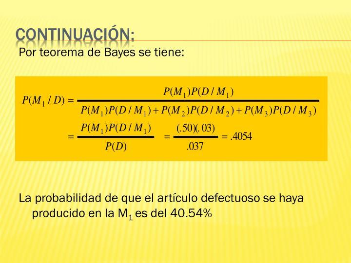 Por teorema de