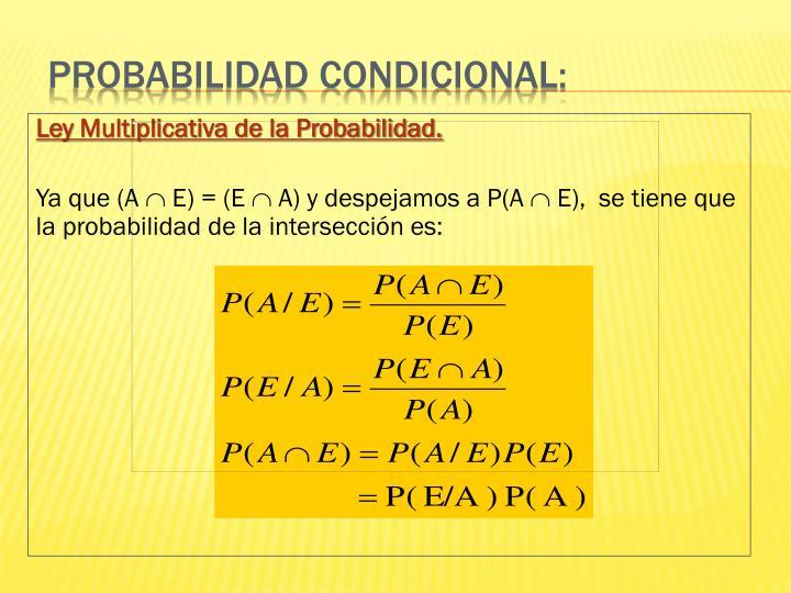 Probabilidad condicional: