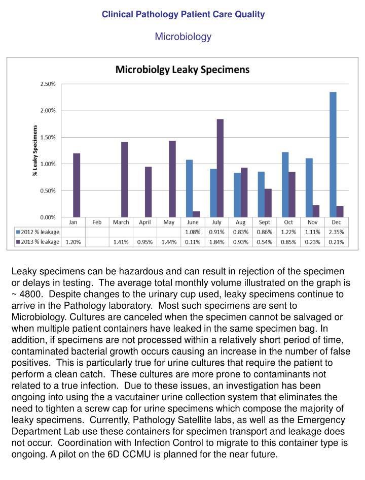 Clinical Pathology Patient Care Quality