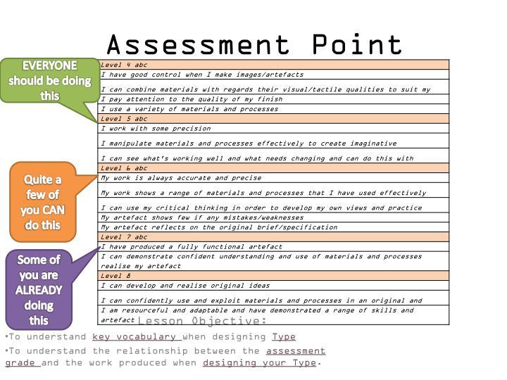 Assessment point