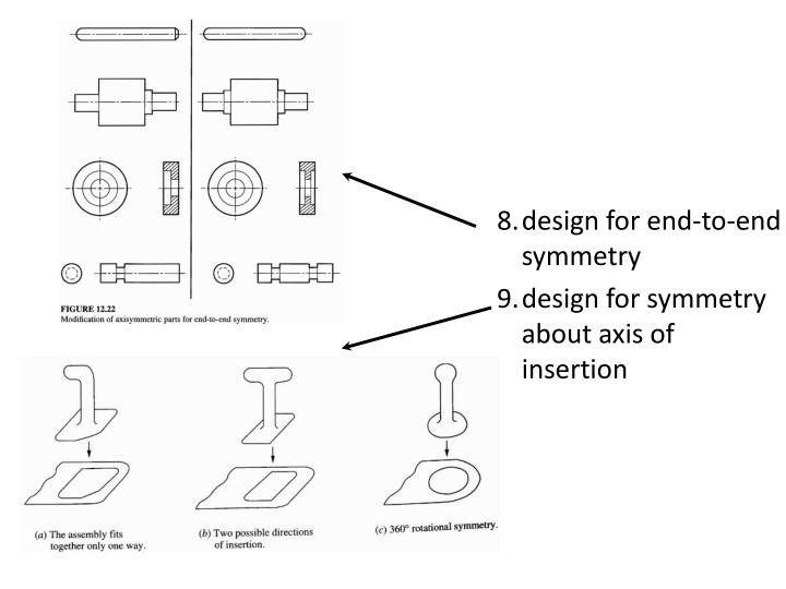 design for end-to-end symmetry