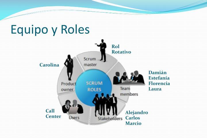 Equipo y Roles