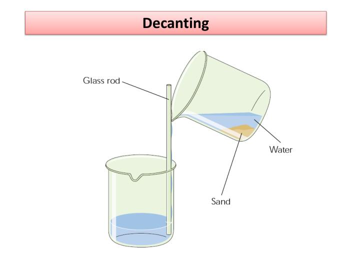 Ppt Some Mixtures Can Be Separated By Pouring Off Or