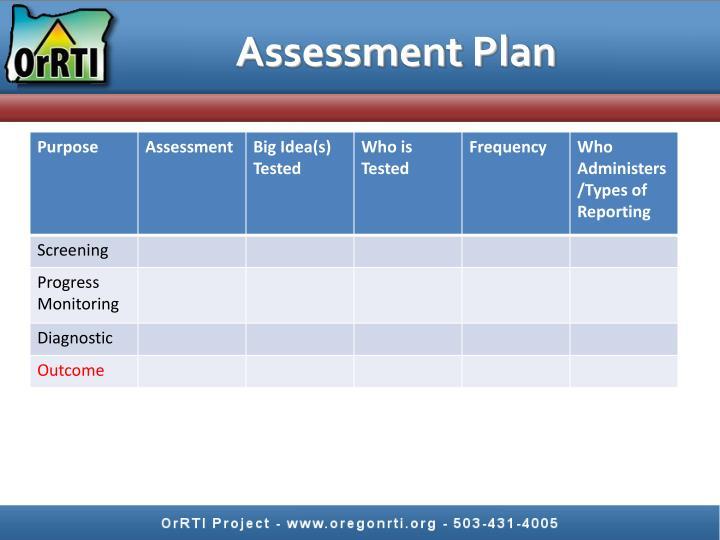 Assessment Plan