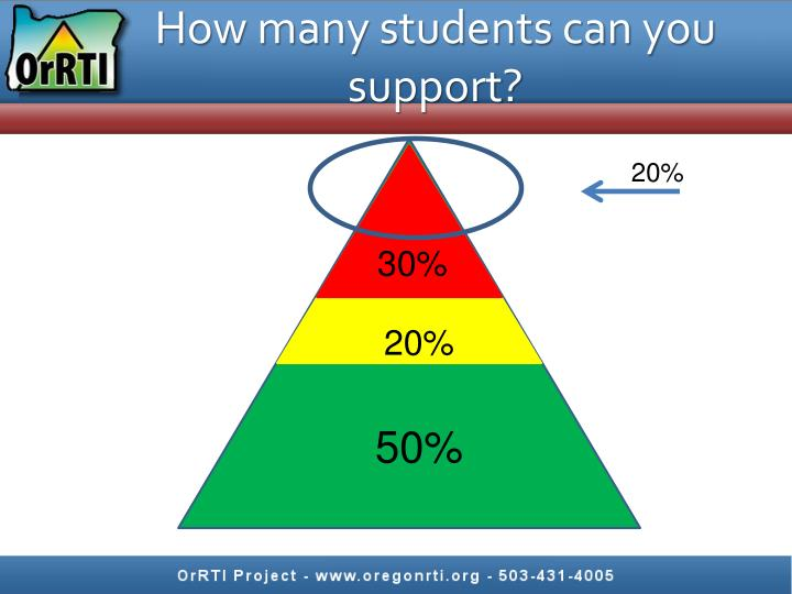 How many students can you support?