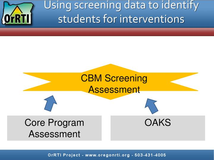 Using screening data to identify students for interventions