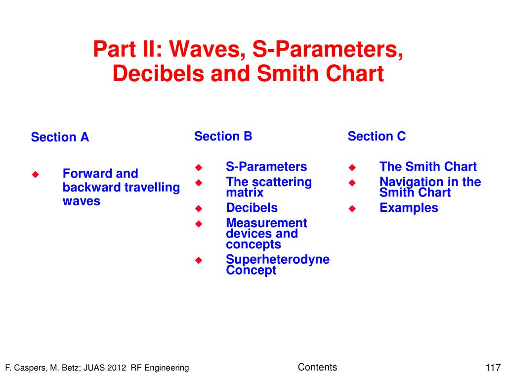 Ppt Part Ii Waves S Parameters Decibels And Smith Chart