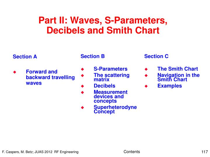 Part ii waves s parameters decibels and smith chart