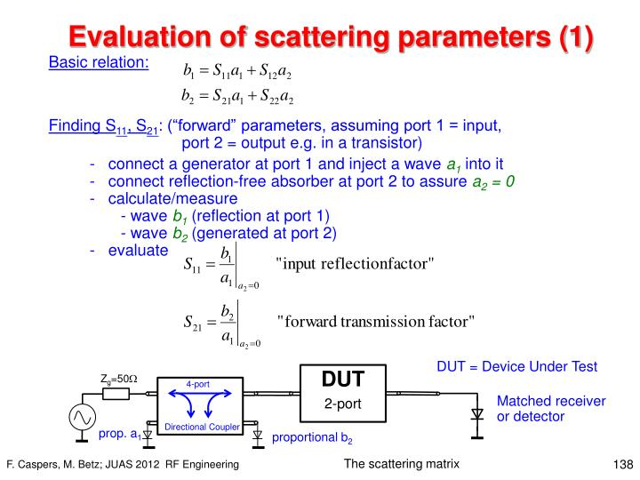 Evaluation of scattering parameters (1)