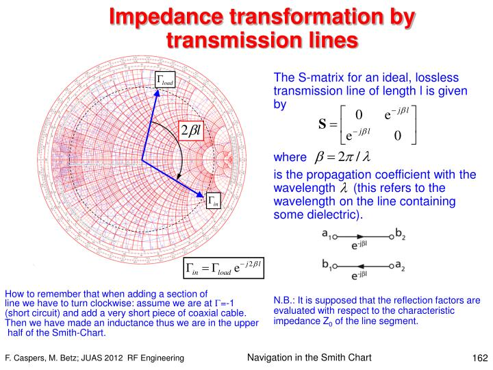 Impedance transformation by transmission lines
