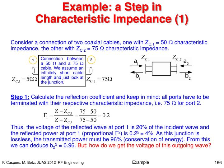 Example: a Step in Characteristic Impedance (1)