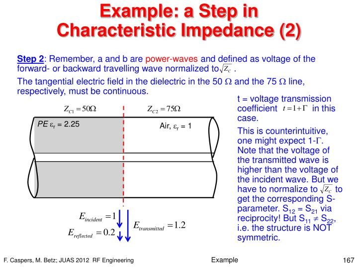 Example: a Step in Characteristic Impedance (2)