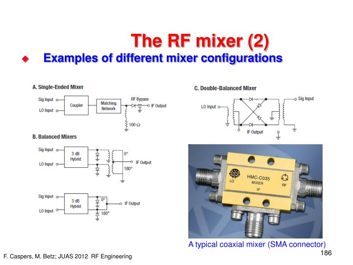 The RF mixer (2)