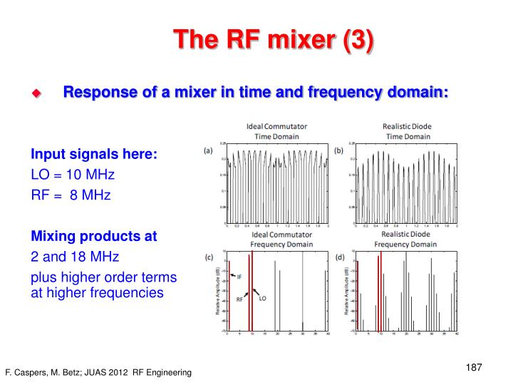 The RF mixer (3)