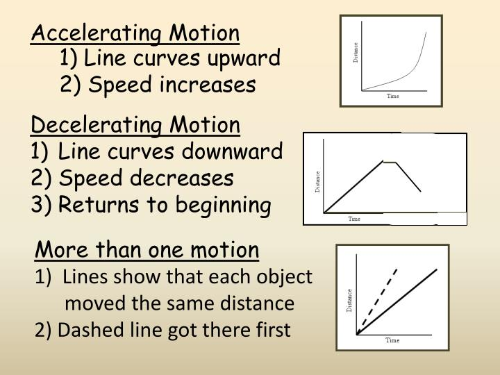 Accelerating Motion