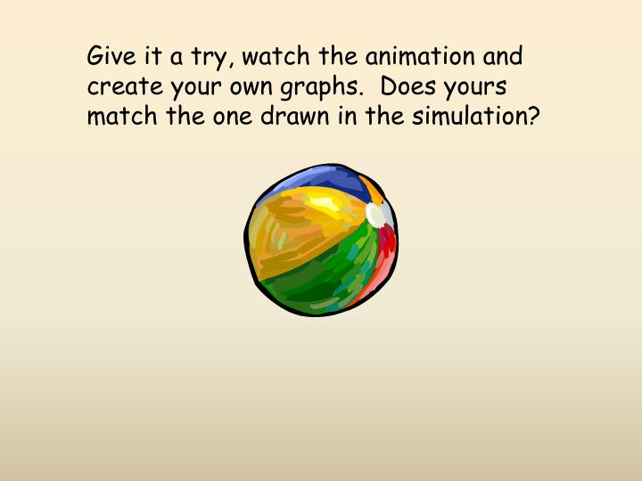 Give it a try, watch the animation and create your own graphs