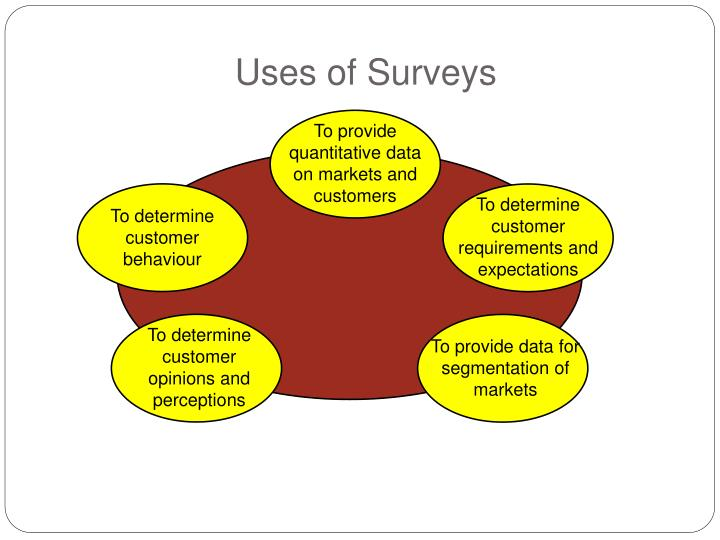 Uses of Surveys