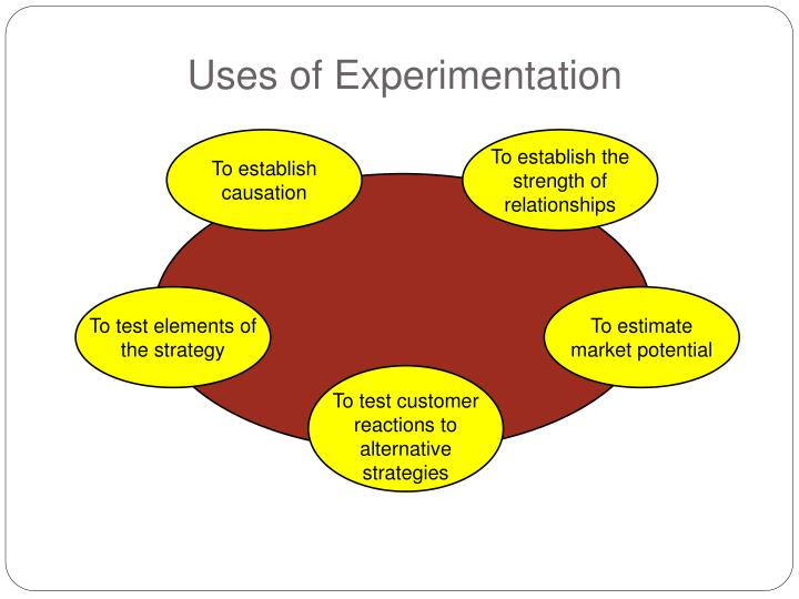 Uses of Experimentation