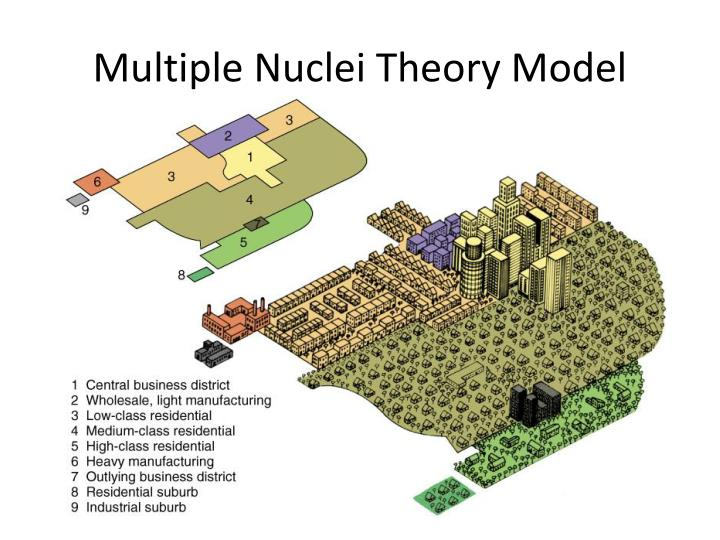 Multiple Nuclei Theory Model