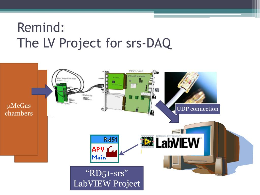 PPT - Scalable Readout System Data Acquisition using LabVIEW III