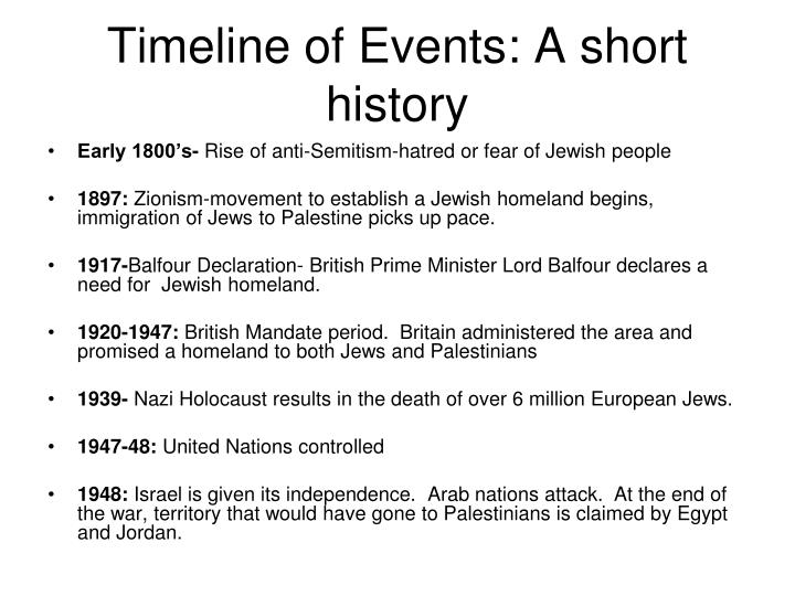 an analysis of zionisms effect leading to the arab israeli conflict Arab israeli conflict  general assembly to reinstate the zionism is racism resolution that was adopted in 1975 but repealed in 1991  sending a message to the world to the effect that.